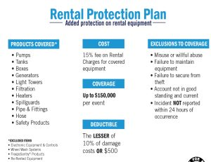 Quick-Reference-Guide-RPP-Rain-for-Rent